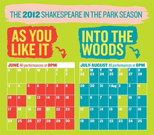 Shakespeare Park schedule 2012